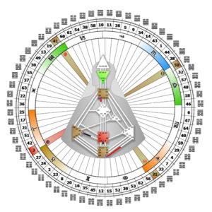 Eva Geiger - HDS Human Design System Eva - mandala